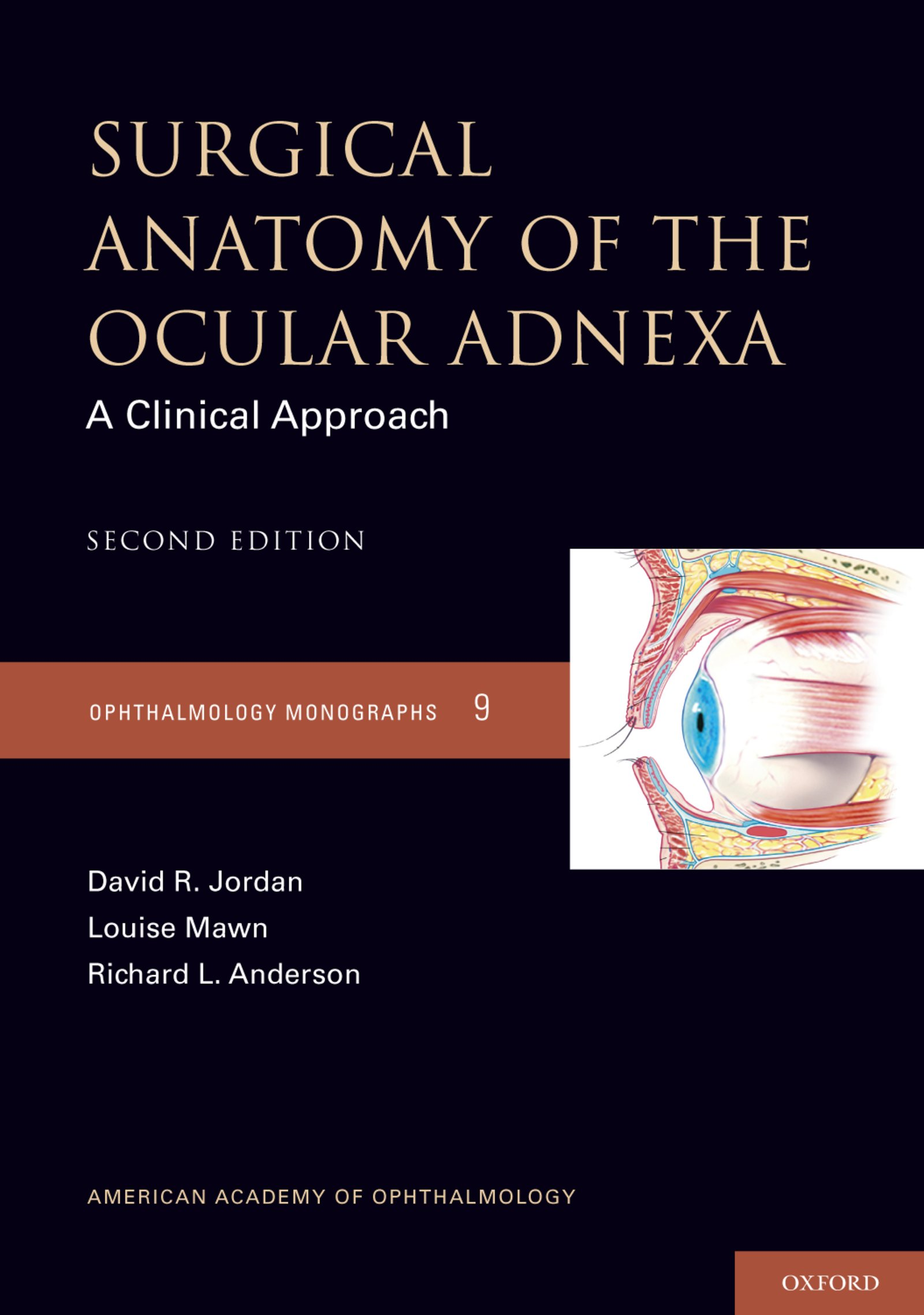 Surgical Anatomy of the Ocular AdnexaA Clinical Approach